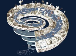 VIII.1 Geologic Time Spiral: A Path to the Past