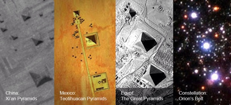 The Orion-Giza Correlation Theory