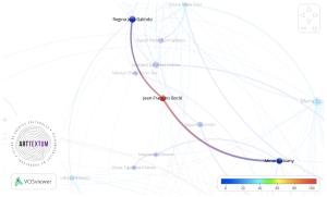 Ego Redes según la región en donde viven y trabajan según Jean-François Boclé